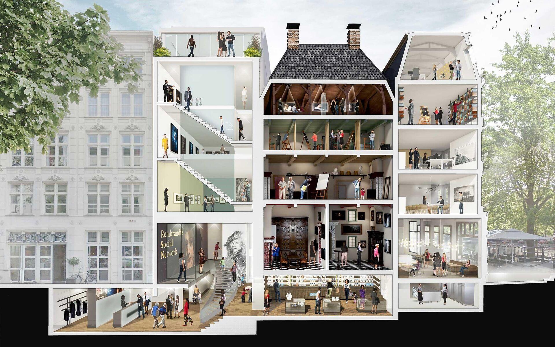 Vernieuwing Rembrandthuis
